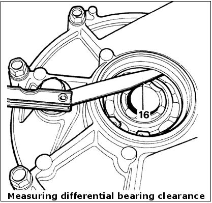 Measuring diff bearing clearance wiki.JPG