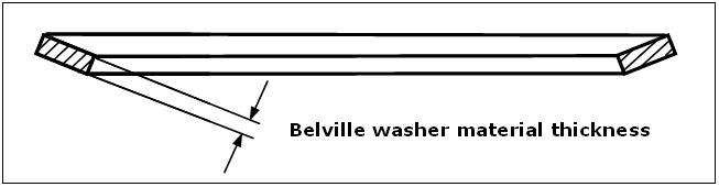 Belleville washer material thickness.JPG