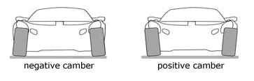 Chassis development camber.png