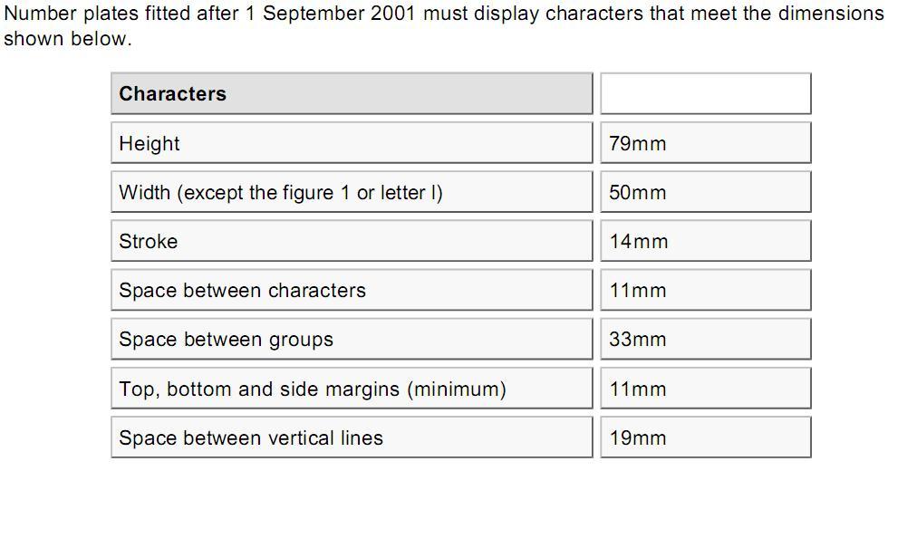 Reg plates after sept 2001.JPG