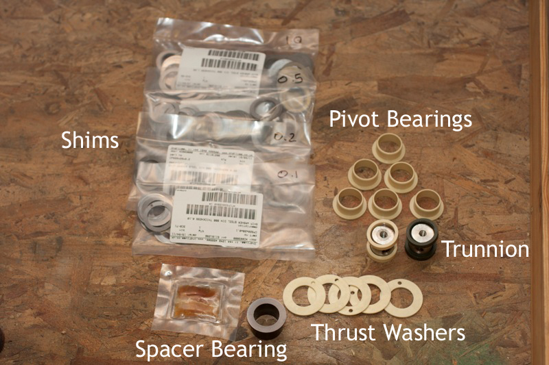 Required Parts