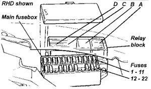 s2 fusebox (rhd)