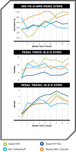 File:Inline-Charts.png