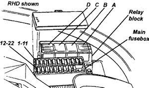 s1 main fuse box