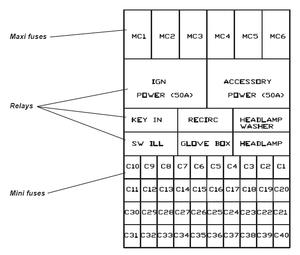 fusebox - techwiki 2012 lotus evora wiring diagram